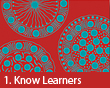 1. Know Learners
